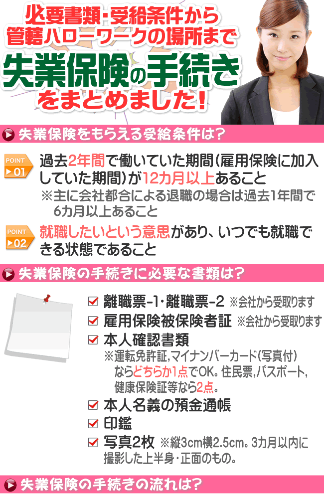 新潟県の失業手当ての手続きです。