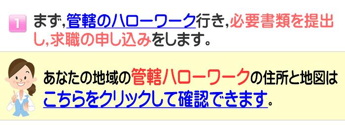 和歌山県のハローワークの一覧です。